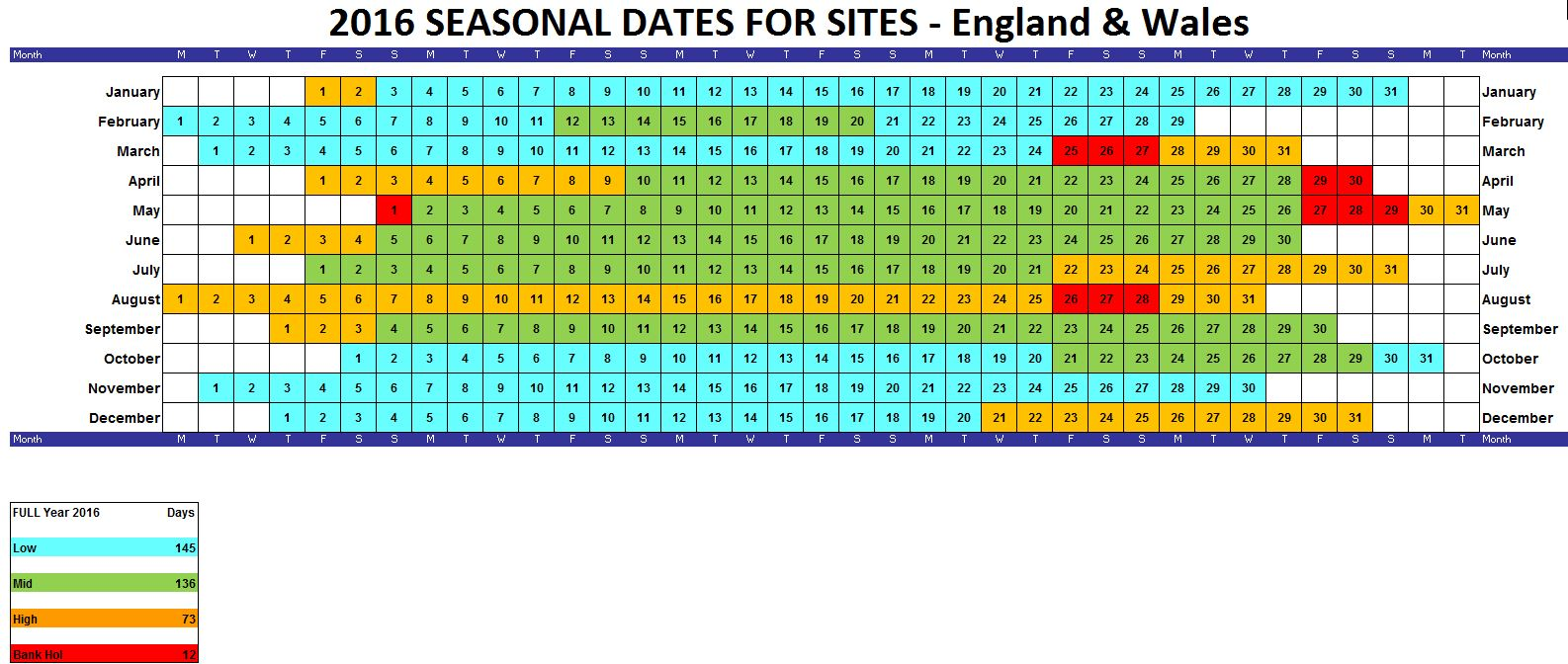 2016 Seasonal Dates England and Wales