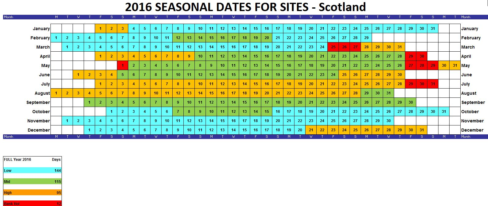 2016 Seasonal Dates Scotland