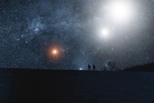 Stargazing (Shutterstock, AstroStar)